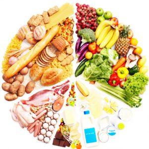 Регулировка питания кормящих женщин