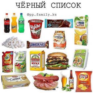 Черный список продуктов